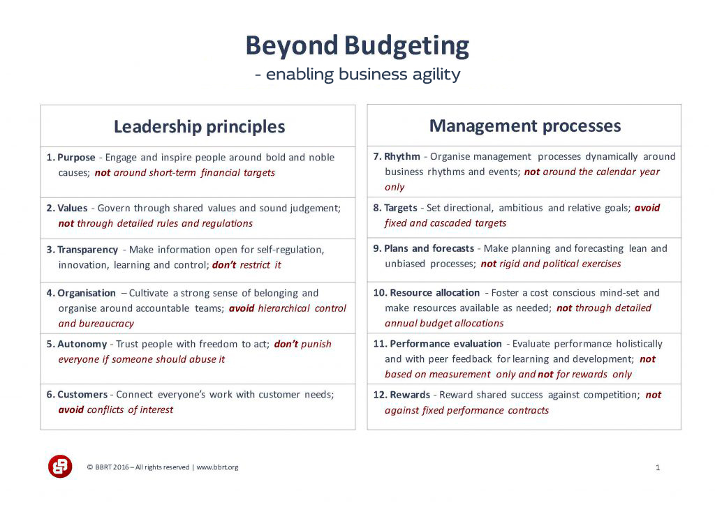 The 12 Beyond Budgeting principles - See the list here
